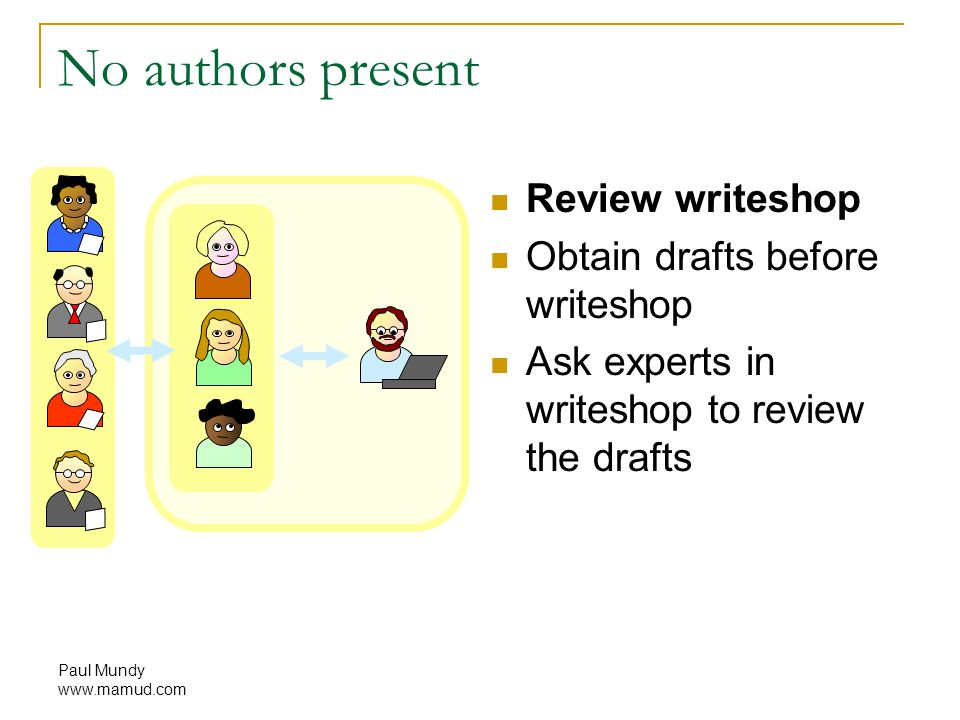Paul Mundy www.mamud.com No authors present Review writeshop Obtain drafts before writeshop Ask experts in writeshop to review the drafts
