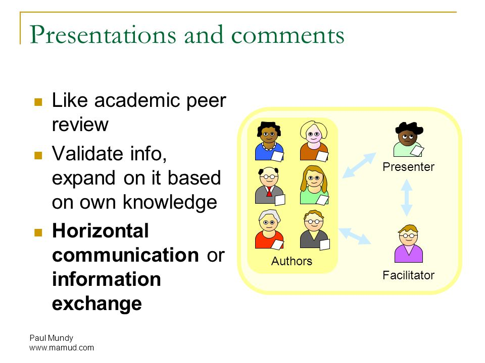 Paul Mundy www.mamud.com Presentations and comments Like academic peer review Validate info, expand on it based on own knowledge Horizontal communication or information exchange Authors Presenter Facilitator