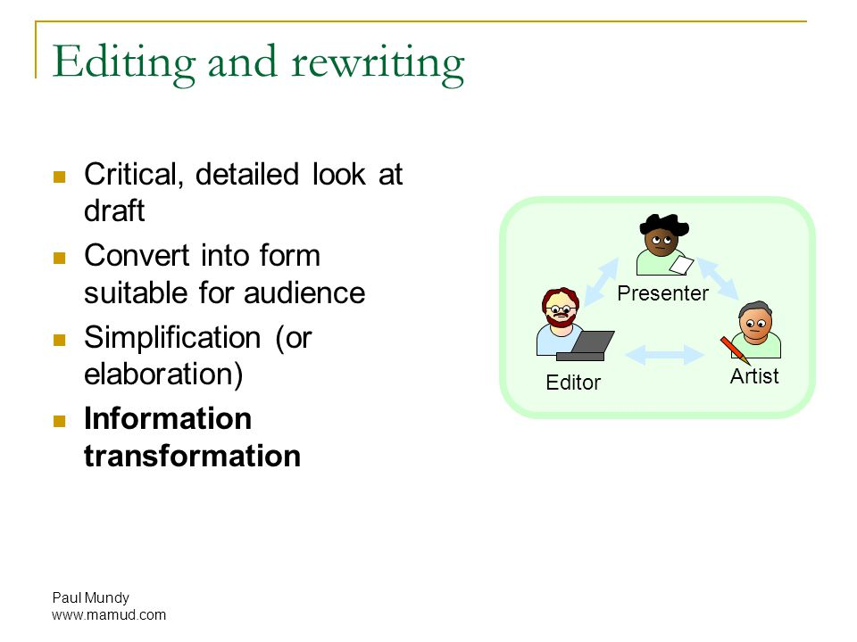 Paul Mundy www.mamud.com Editor Artist Presenter Editing and rewriting Critical, detailed look at draft Convert into form suitable for audience Simplification (or elaboration) Information transformation