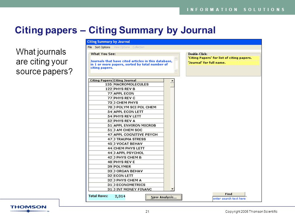 Copyright 2005 Thomson Scientific 21 INFORMATION SOLUTIONS Citing papers – Citing Summary by Journal What journals are citing your source papers?