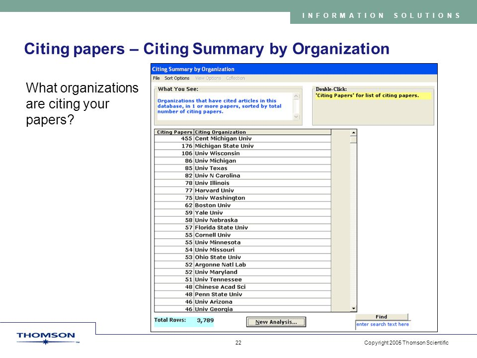 Copyright 2005 Thomson Scientific 22 INFORMATION SOLUTIONS Citing papers – Citing Summary by Organization What organizations are citing your papers?