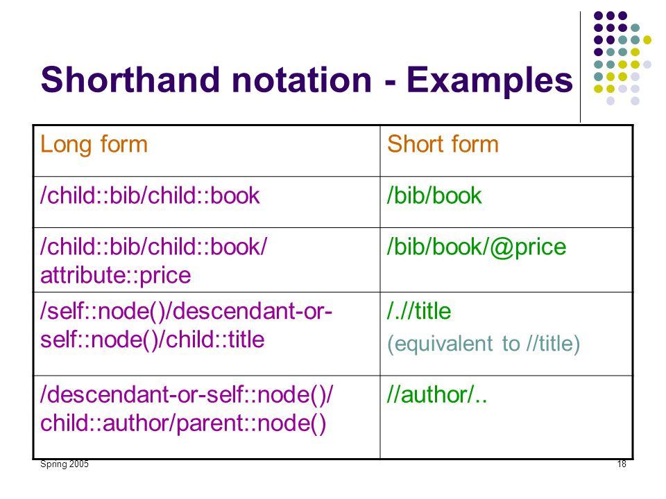 Spring 200518 Shorthand notation - Examples Short formLong form /bib/book/child::bib/child::book /bib/book/@price/child::bib/child::book/ attribute::price /.//title (equivalent to //title) /self::node()/descendant-or- self::node()/child::title //author/../descendant-or-self::node()/ child::author/parent::node()