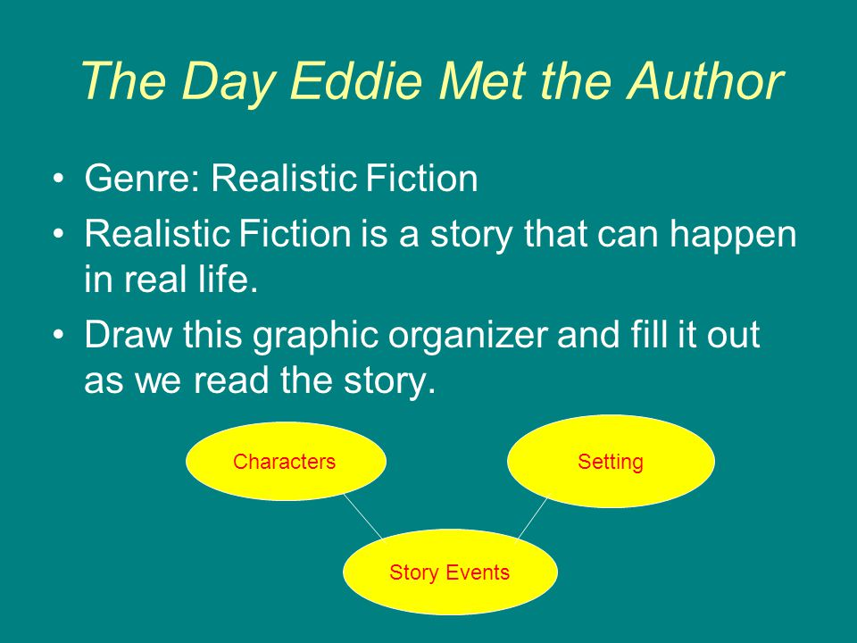 The Day Eddie Met the Author Genre: Realistic Fiction Realistic Fiction is a story that can happen in real life. Draw this graphic organizer and fill