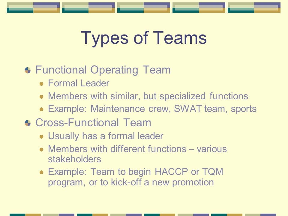 Types of Teams Functional Operating Team Formal Leader Members with similar, but specialized functions Example: Maintenance crew, SWAT team, sports Cross-Functional Team Usually has a formal leader Members with different functions – various stakeholders Example: Team to begin HACCP or TQM program, or to kick-off a new promotion