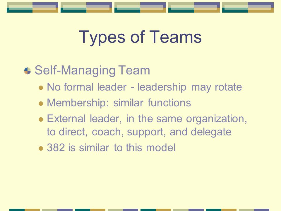 Types of Teams Self-Managing Team No formal leader - leadership may rotate Membership: similar functions External leader, in the same organization, to