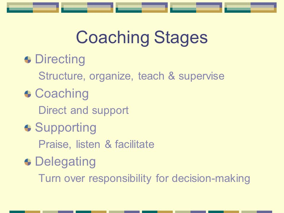 Coaching Stages Directing Structure, organize, teach & supervise Coaching Direct and support Supporting Praise, listen & facilitate Delegating Turn ov