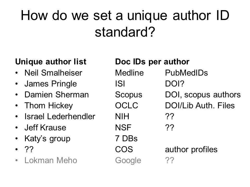 How do we set a unique author ID standard.
