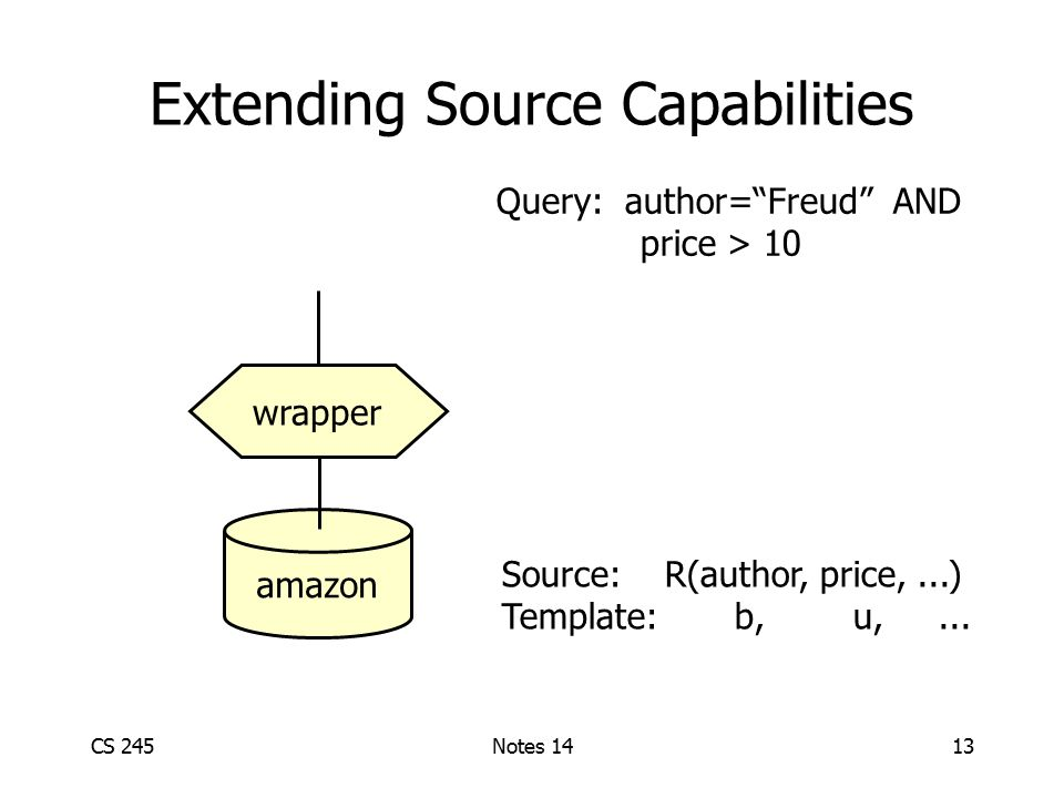 CS 245Notes 1413 Extending Source Capabilities amazon wrapper Source: R(author, price,...) Template: b, u,...