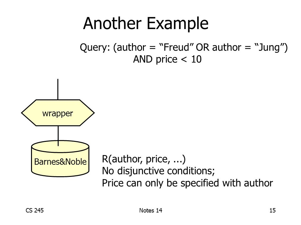 CS 245Notes 1415 Another Example Barnes&Noble wrapper Query: (author = Freud OR author = Jung ) AND price < 10 R(author, price,...) No disjunctive conditions; Price can only be specified with author