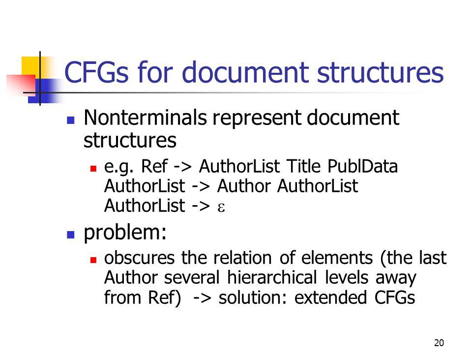 20 CFGs for document structures Nonterminals represent document structures e.g.