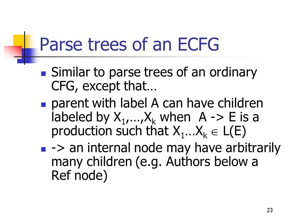 23 Parse trees of an ECFG Similar to parse trees of an ordinary CFG, except that… parent with label A can have children labeled by X 1,…,X k when A ->