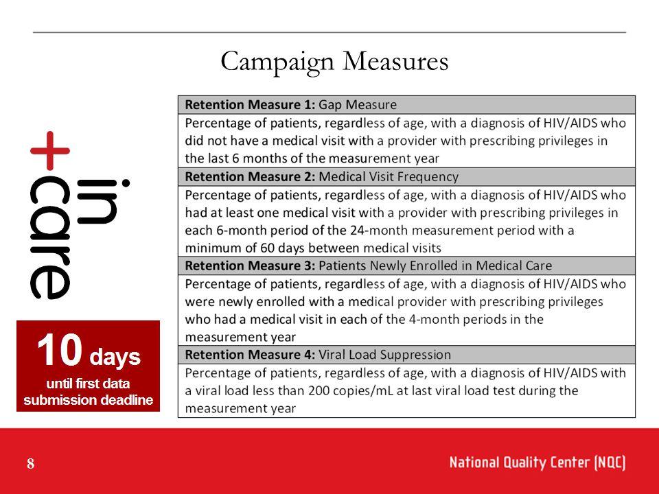 8 Campaign Measures
