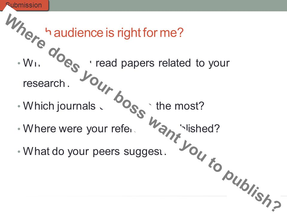 Which audience is right for me.Where do you read papers related to your research.
