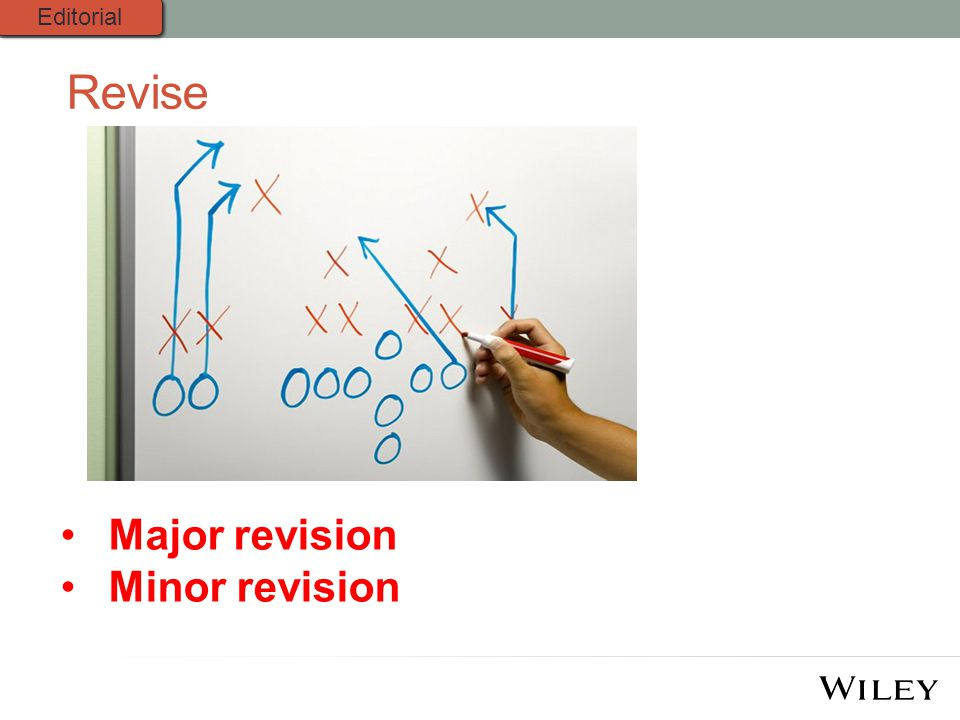Revise Editorial Major revision Minor revision