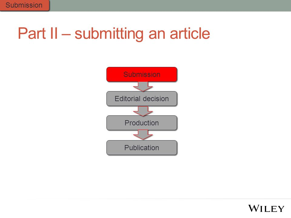 Submission Editorial decision Production Publication Part II – submitting an article Submission