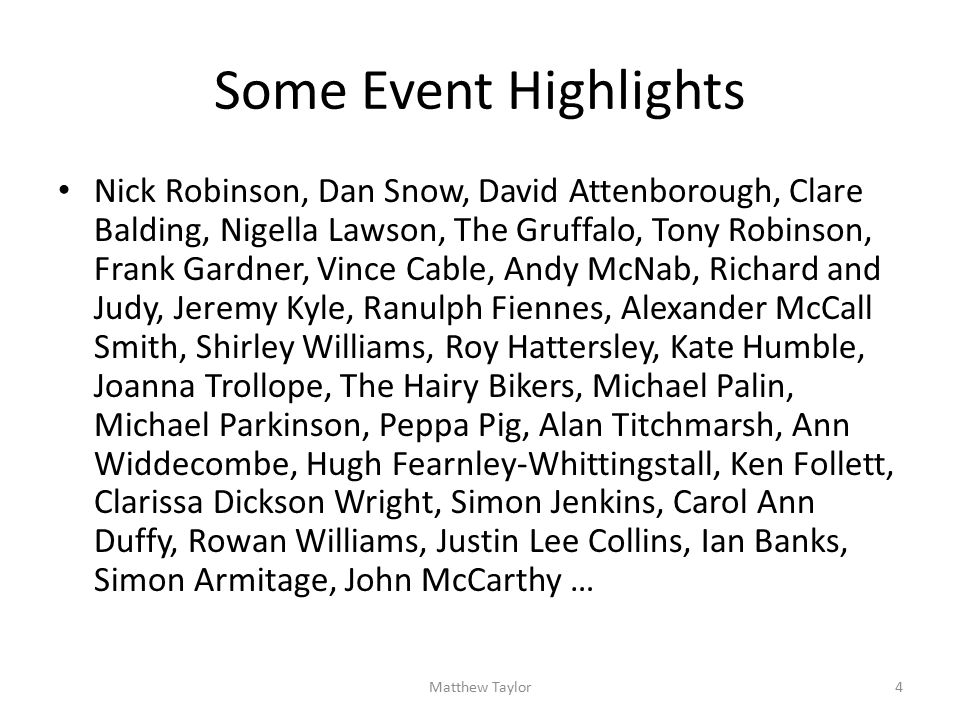 Some Event Highlights Nick Robinson, Dan Snow, David Attenborough, Clare Balding, Nigella Lawson, The Gruffalo, Tony Robinson, Frank Gardner, Vince Cable, Andy McNab, Richard and Judy, Jeremy Kyle, Ranulph Fiennes, Alexander McCall Smith, Shirley Williams, Roy Hattersley, Kate Humble, Joanna Trollope, The Hairy Bikers, Michael Palin, Michael Parkinson, Peppa Pig, Alan Titchmarsh, Ann Widdecombe, Hugh Fearnley-Whittingstall, Ken Follett, Clarissa Dickson Wright, Simon Jenkins, Carol Ann Duffy, Rowan Williams, Justin Lee Collins, Ian Banks, Simon Armitage, John McCarthy … Matthew Taylor4
