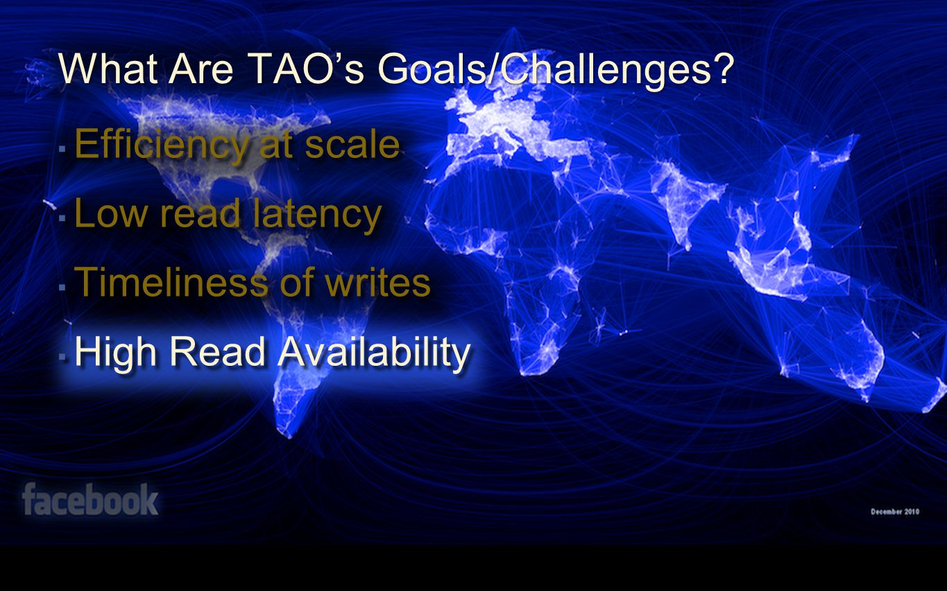 What Are TAO's Goals/Challenges? ▪ Efficiency at scale ▪ Low read latency ▪ Timeliness of writes ▪ High Read Availability