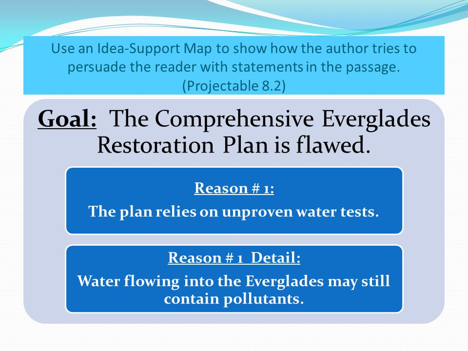 Use an Idea-Support Map to show how the author tries to persuade the reader with statements in the passage. (Projectable 8.2) Goal: The Comprehensive