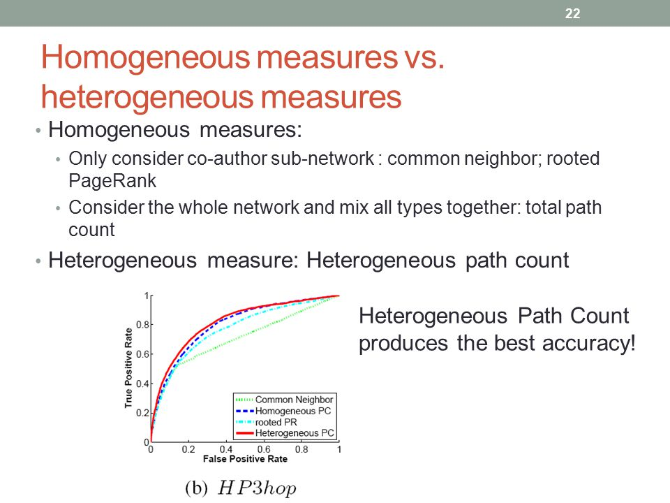 Homogeneous measures vs. heterogeneous measures Homogeneous measures: Only consider co-author sub-network : common neighbor; rooted PageRank Consider