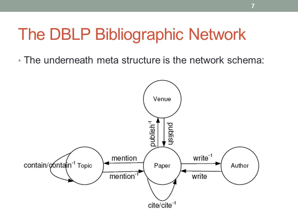 The DBLP Bibliographic Network The underneath meta structure is the network schema: 7
