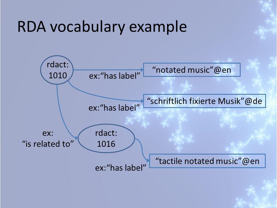 RDA vocabulary example ex: has label rdact: 1010 notated music @en schriftlich fixierte Musik @de ex: has label rdact: 1016 ex: is related to tactile notated music @en ex: has label