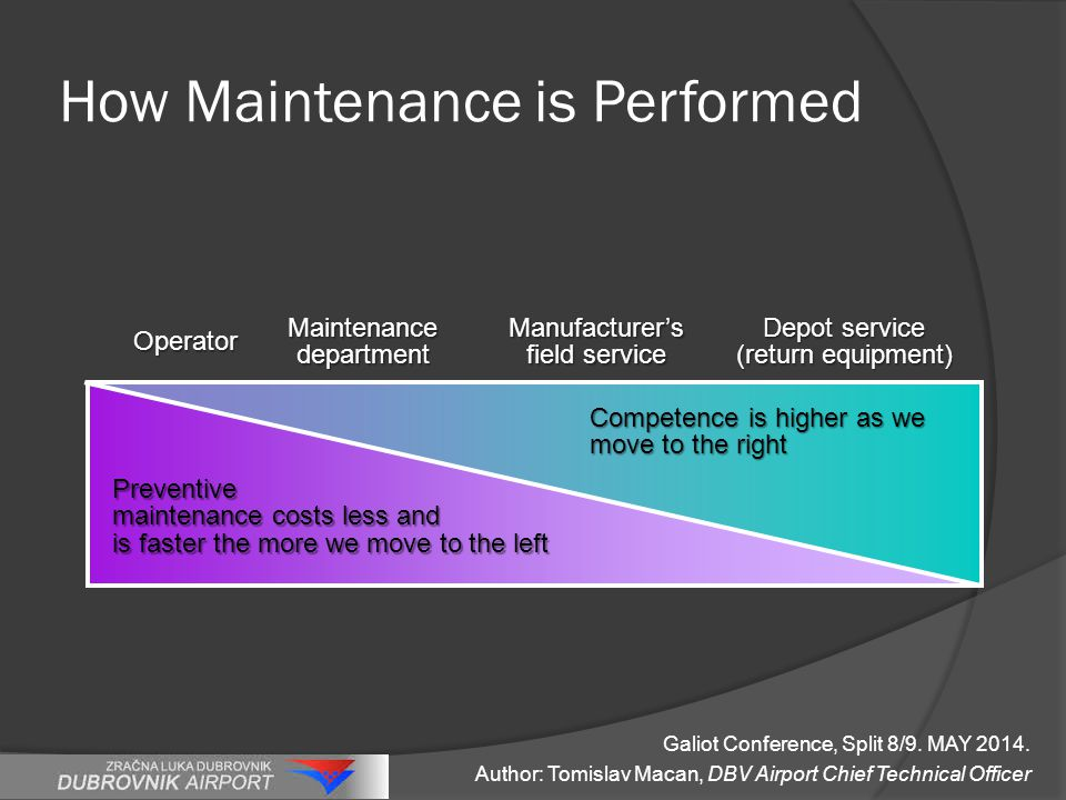 How Maintenance is Performed Operator Maintenance department Manufacturer's field service Depot service (return equipment) Preventive maintenance costs less and is faster the more we move to the left Competence is higher as we move to the right Galiot Conference, Split 8/9.