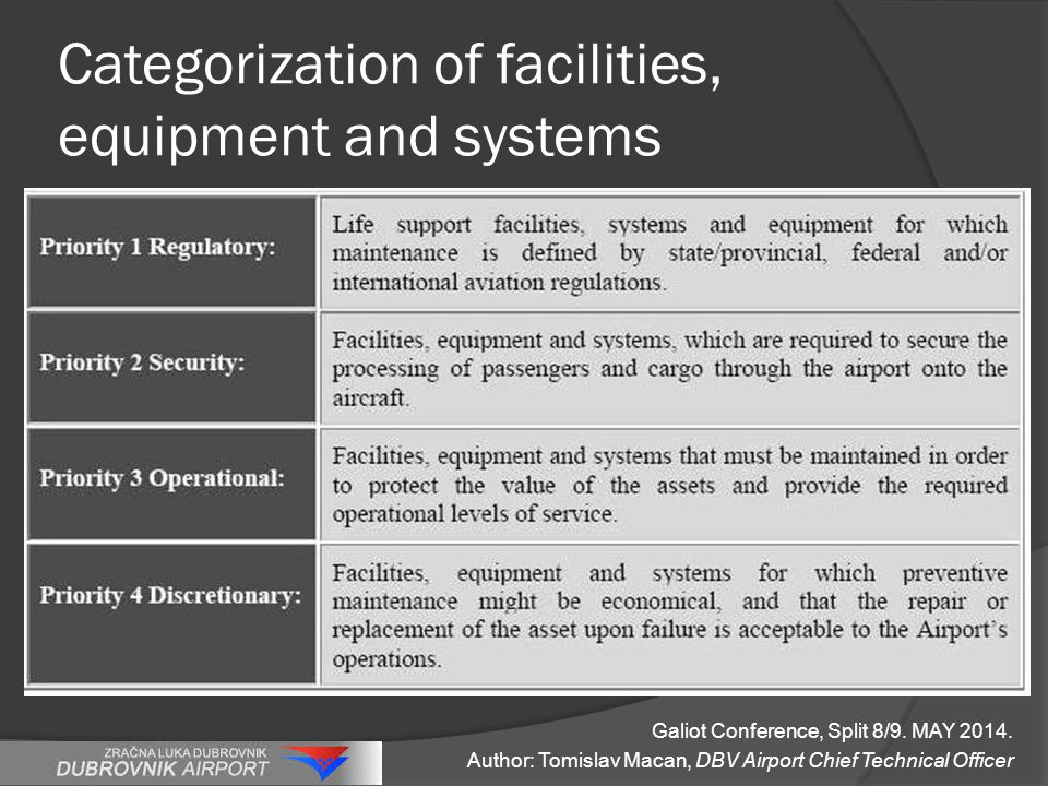 Categorization of facilities, equipment and systems Galiot Conference, Split 8/9.