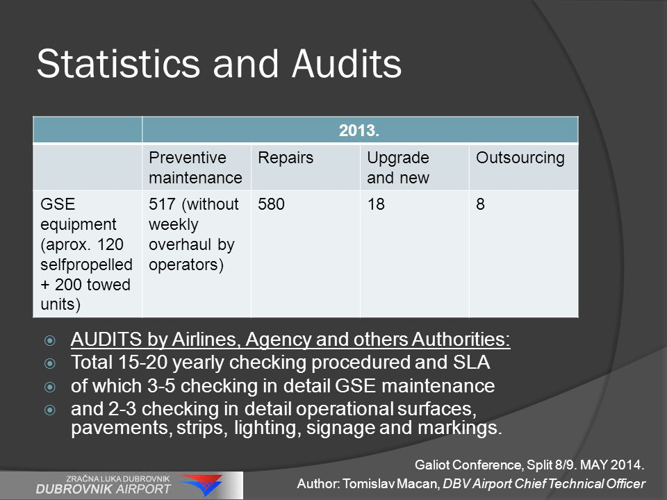 Statistics and Audits 2013.