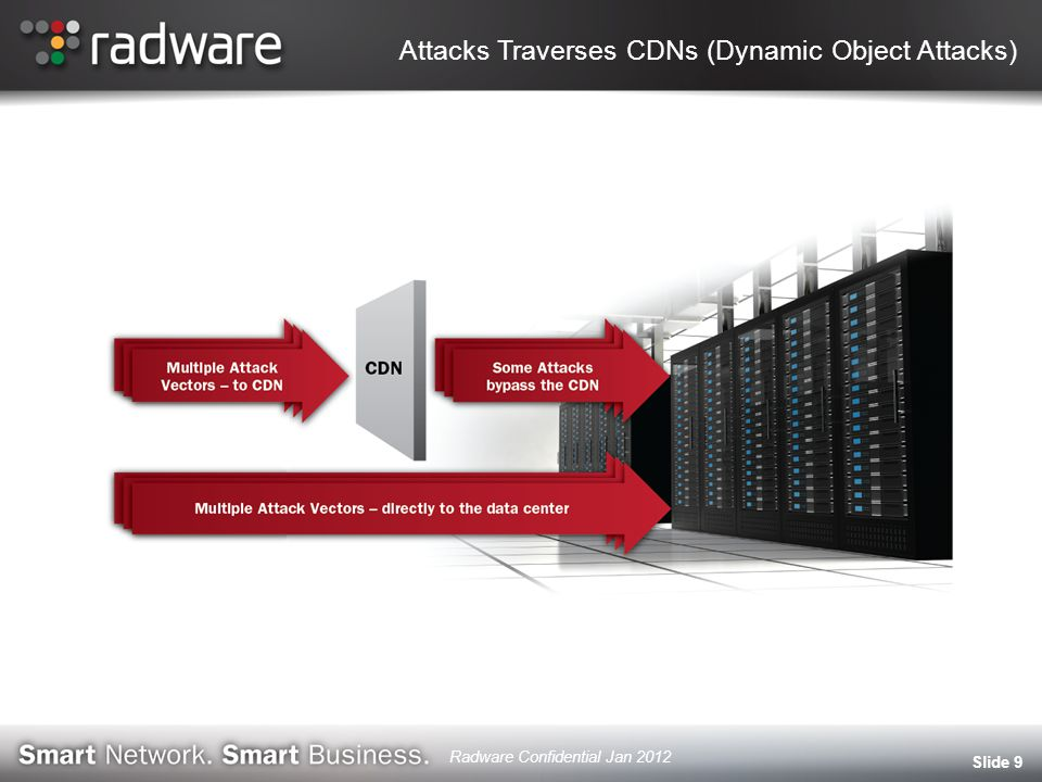 Attacks Traverses CDNs (Dynamic Object Attacks) Slide 9 Radware Confidential Jan 2012