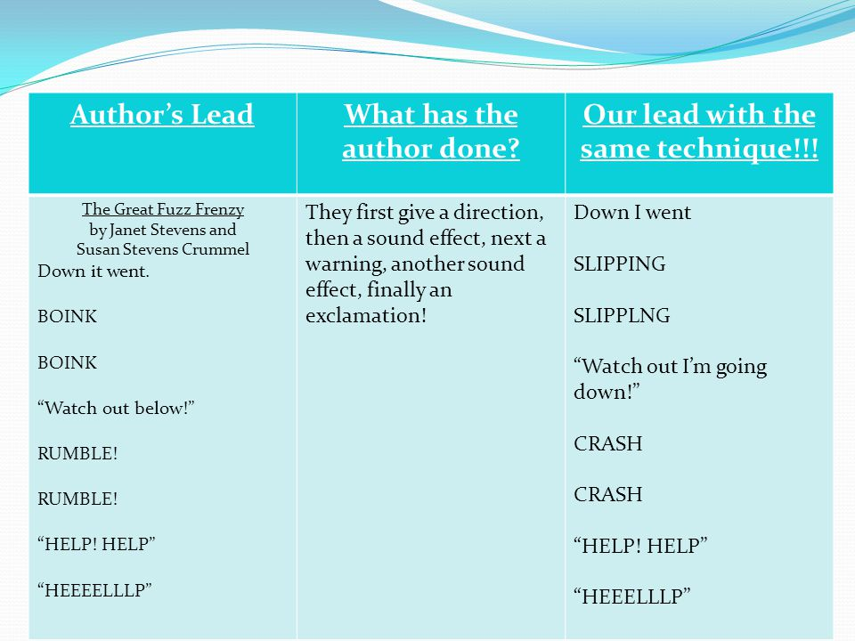 Author's LeadWhat has the author done. Our lead with the same technique!!.