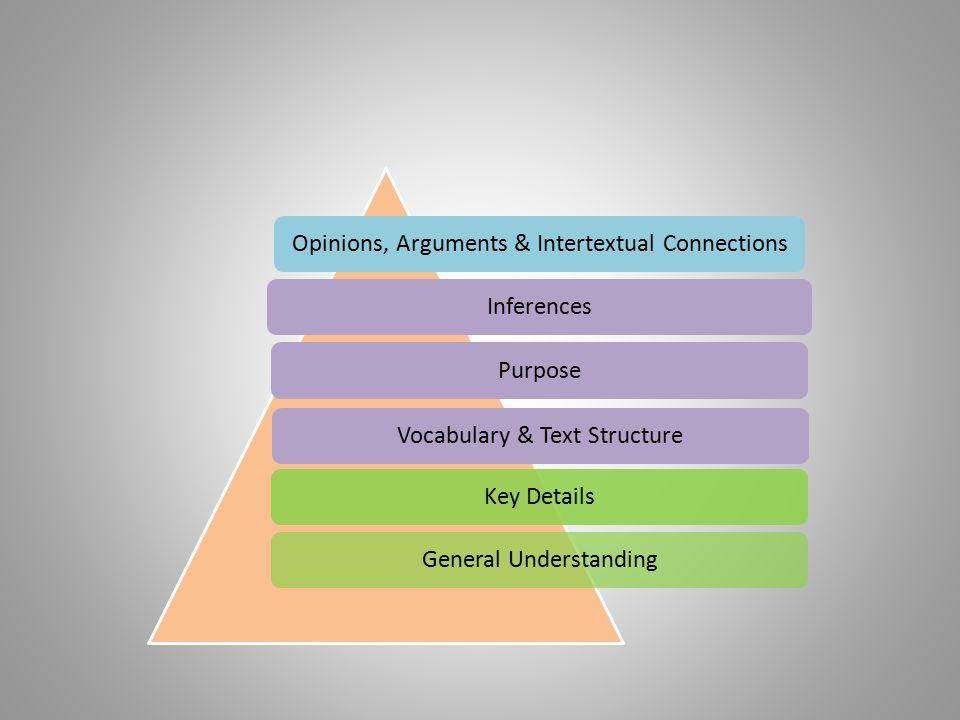 Opinions, Arguments & Intertextual ConnectionsInferencesPurposeVocabulary & Text StructureKey DetailsGeneral Understanding