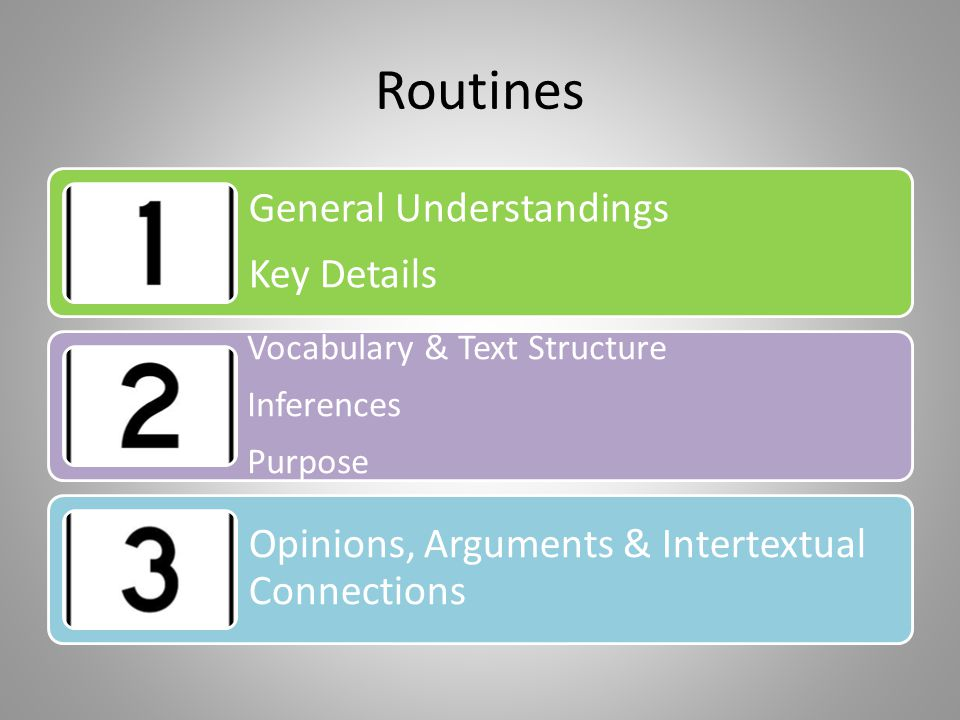 Routines General Understandings Key Details Vocabulary & Text Structure Inferences Purpose Opinions, Arguments & Intertextual Connections