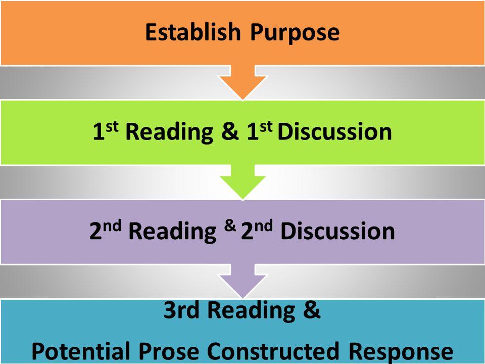 3rd Reading & Potential Prose Constructed Response 2 nd Reading & 2 nd Discussion 1 st Reading & 1 st Discussion Establish Purpose