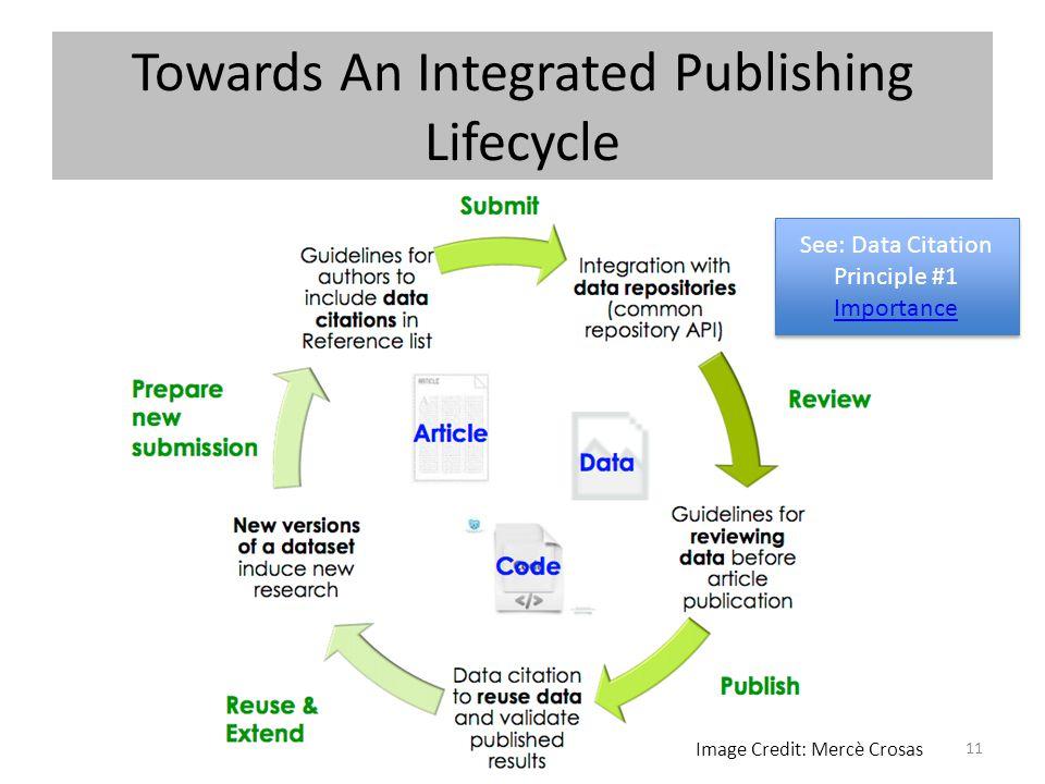 Towards An Integrated Publishing Lifecycle 11 Image Credit: Mercè Crosas See: Data Citation Principle #1 Importance Importance See: Data Citation Prin