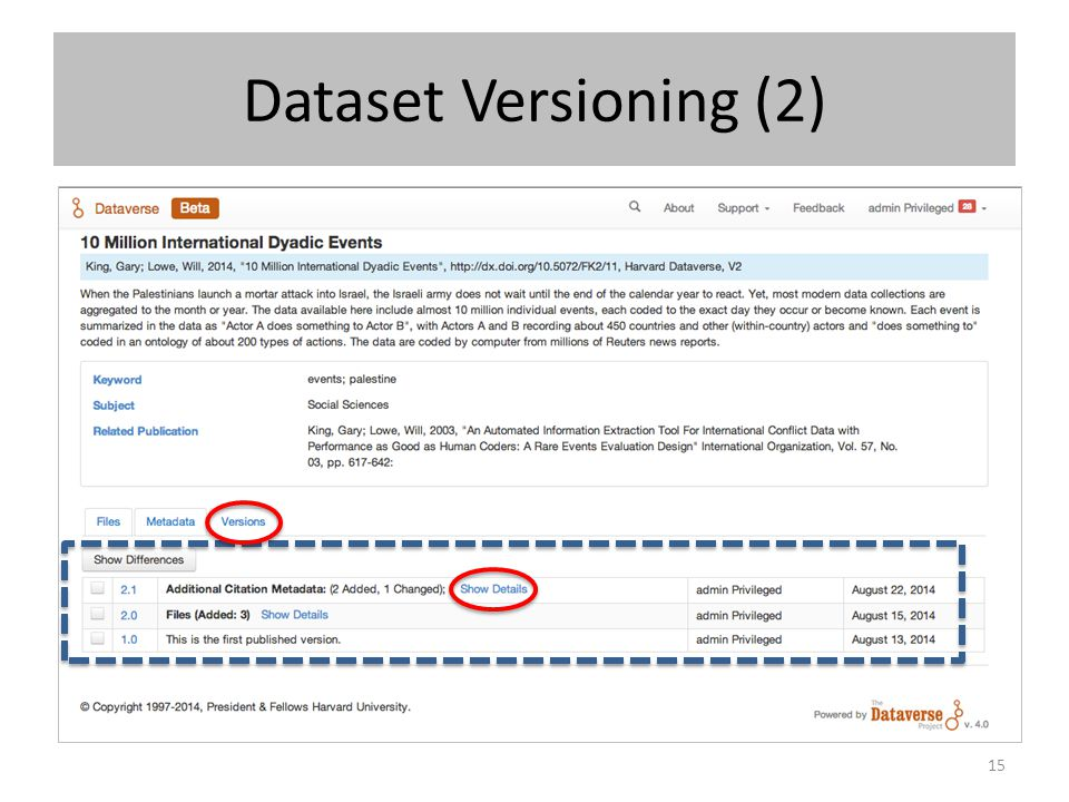 Dataset Versioning (2) 15