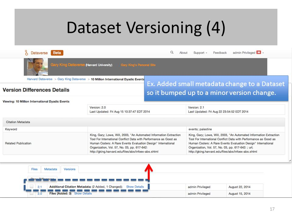 Dataset Versioning (4) 17 Ex. Added small metadata change to a Dataset so it bumped up to a minor version change.