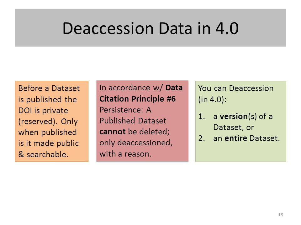 Deaccession Data in 4.0 18 Before a Dataset is published the DOI is private (reserved). Only when published is it made public & searchable. You can De