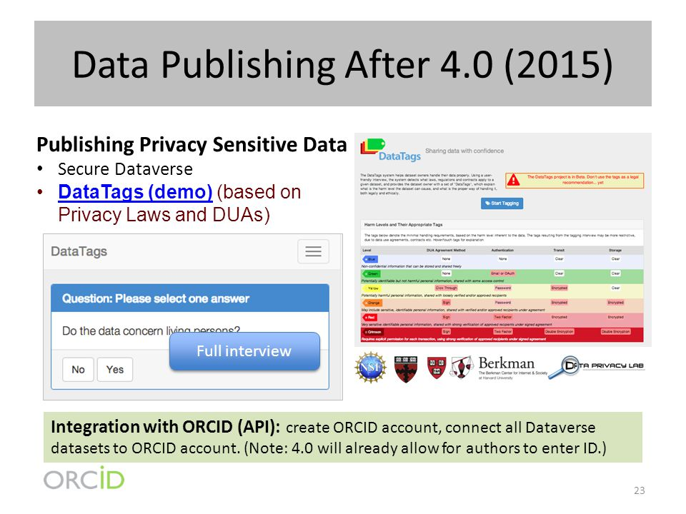 Data Publishing After 4.0 (2015) 23 Publishing Privacy Sensitive Data Secure Dataverse DataTags (demo) (based on Privacy Laws and DUAs)DataTags (demo)