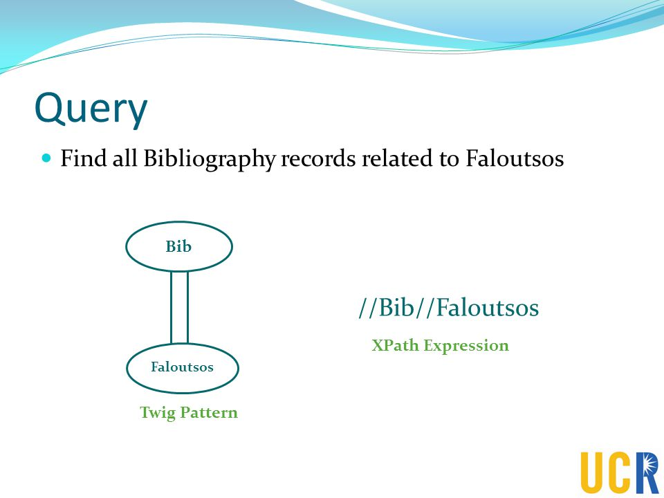 Query Find all Bibliography records related to Faloutsos Bib Faloutsos //Bib//Faloutsos Twig Pattern XPath Expression