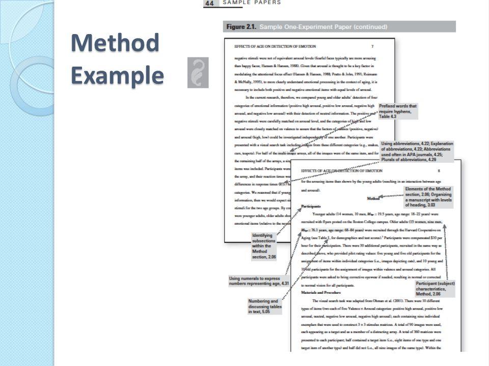 Method Example