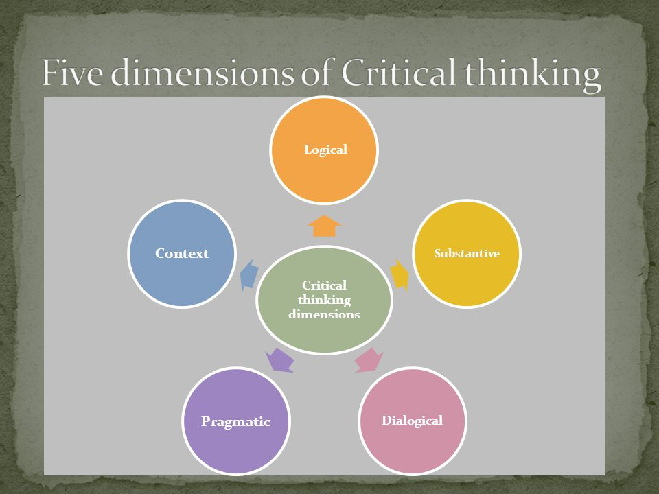 Critical thinking dimensions Logical Substantive Dialogical PragmaticContext
