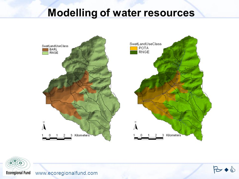 Author, presenter. Organization PwC www.ecoregionalfund.com Modelling of water resources