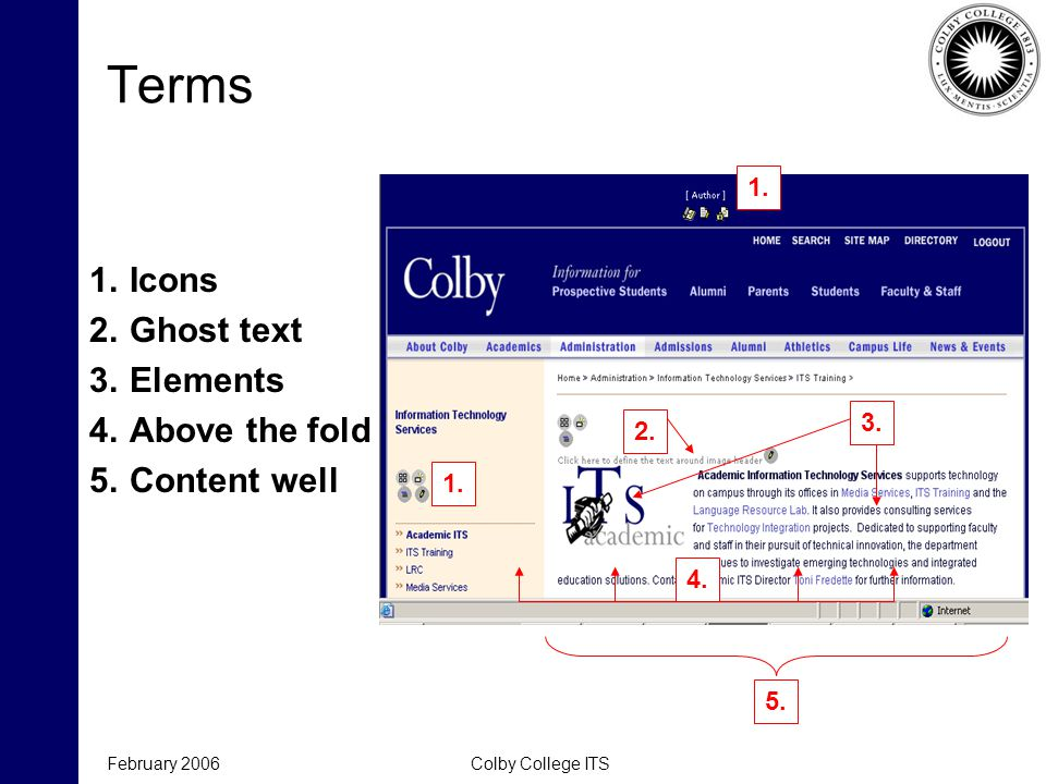 February 2006Colby College ITS Terms 1.Icons 2.Ghost text 3.Elements 4.Above the fold 5.Content well 1. 2. 3. 4. 5.