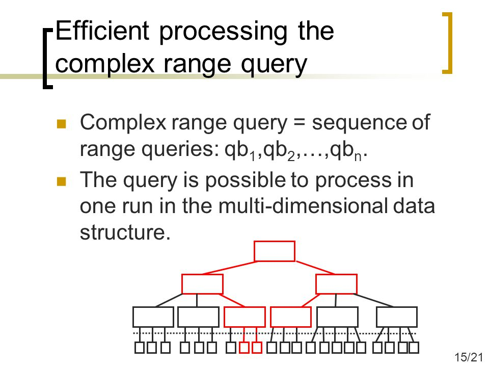 Efficient processing the complex range query Complex range query = sequence of range queries: qb 1,qb 2,…,qb n. The query is possible to process in on