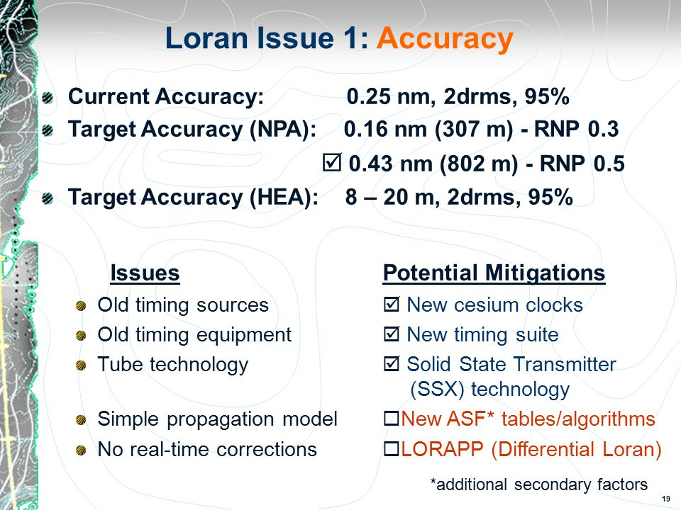 19 Loran Issue 1: Accuracy Current Accuracy: 0.25 nm, 2drms, 95% Target Accuracy (NPA): 0.16 nm (307 m) - RNP 0.3  0.43 nm (802 m) - RNP 0.5 Target Accuracy (HEA): 8 – 20 m, 2drms, 95% IssuesPotential Mitigations Old timing sources  New cesium clocks Old timing equipment  New timing suite Tube technology  Solid State Transmitter (SSX) technology Simple propagation model  New ASF* tables/algorithms No real-time corrections  LORAPP (Differential Loran) *additional secondary factors