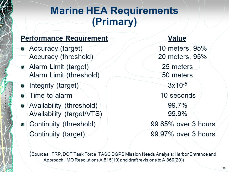 38 Marine HEA Requirements (Primary) Performance Requirement Value Accuracy (target)10 meters, 95% Accuracy (threshold)20 meters, 95% Alarm Limit (target) 25 meters Alarm Limit (threshold) 50 meters Integrity (target) 3x10 -5 Time-to-alarm 10 seconds Availability (threshold) 99.7% Availability (target/VTS) 99.9% Continuity (threshold) 99.85% over 3 hours Continuity (target) 99.97% over 3 hours ( Sources: FRP, DOT Task Force, TASC DGPS Mission Needs Analysis: Harbor Entrance and Approach, IMO Resolutions A.815(19) and draft revisions to A.860(20))