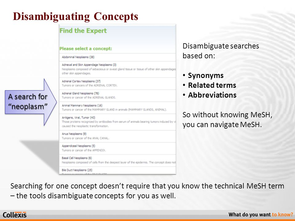 Disambiguating Concepts Searching for one concept doesn't require that you know the technical MeSH term – the tools disambiguate concepts for you as well.