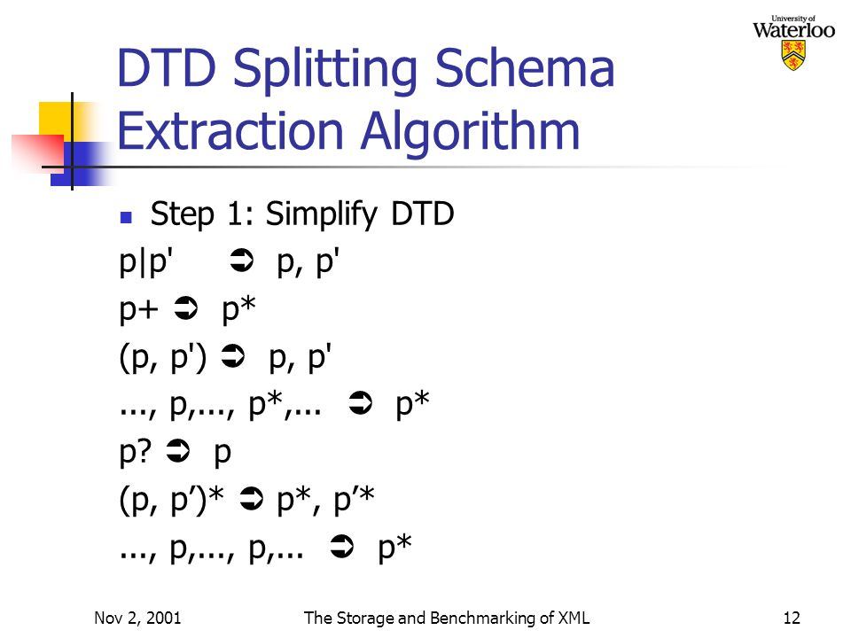 Nov 2, 2001The Storage and Benchmarking of XML12 DTD Splitting Schema Extraction Algorithm Step 1: Simplify DTD p|p  p, p p+  p* (p, p )  p, p ..., p,..., p*,...