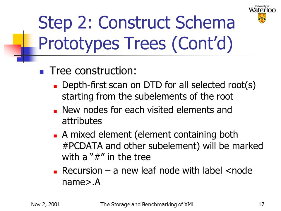 Nov 2, 2001The Storage and Benchmarking of XML17 Step 2: Construct Schema Prototypes Trees (Cont'd) Tree construction: Depth-first scan on DTD for all selected root(s) starting from the subelements of the root New nodes for each visited elements and attributes A mixed element (element containing both #PCDATA and other subelement) will be marked with a # in the tree Recursion – a new leaf node with label.A