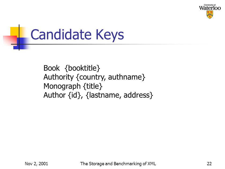 Nov 2, 2001The Storage and Benchmarking of XML22 Candidate Keys Book {booktitle} Authority {country, authname} Monograph {title} Author {id}, {lastname, address}